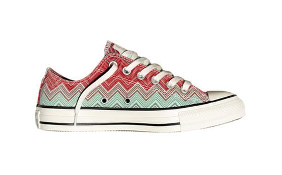 Zapatillas_primavera_converse